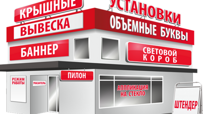 Обзор рекламных конструкций
